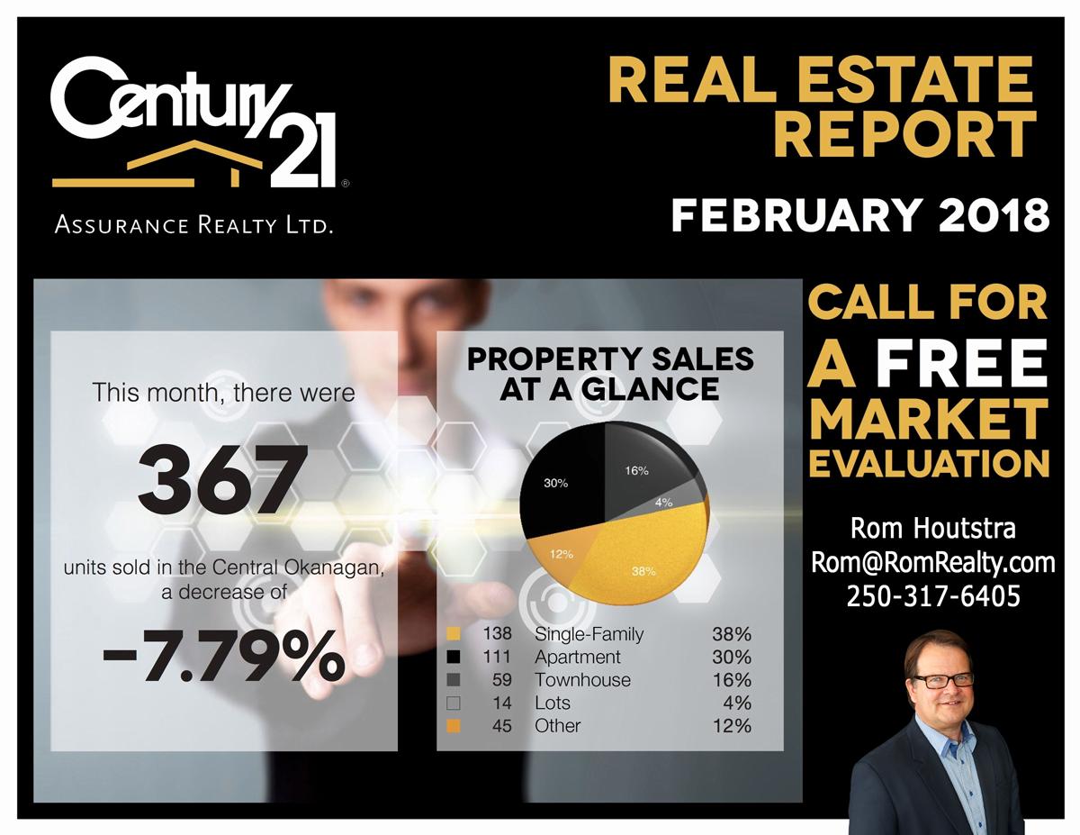 Kelowna-Real-Estate-Report-Feb-2018-pg1